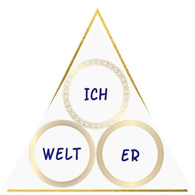 Beziehungspyramide